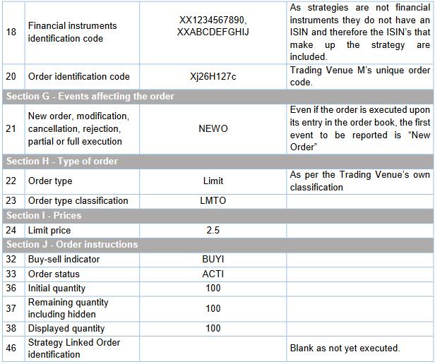6 13 Central Limit Order Book | Guidelines - Transaction