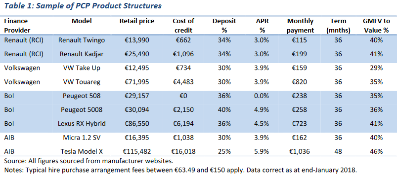 Economic Letter - Vol 2018, No  2 - An Overview of the Irish