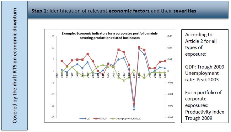 economic exposure example